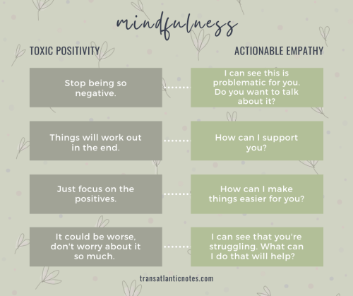 """A green and grey infographic created by Molly from Transatlantic Notes titled 'Mindfulness' gives examples of how to turn toxic positivity I to actionable empathy. Instead of saying, """"Stop being so negative"""" try using, """"I can see this is problematic for you. Do you want to talk about it?"""" Instead of saying, """"things will work out"""" try using, """"How can I support you?"""" Instead of saying, """"Just focus on the positive"""" try using """"How can I make things easier for you?"""" Instead of saying, """"it could be worse don't worry about it so much"""" try using """"I can see that you're struggling. What can I do to help?"""""""